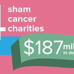 sham cancer charities small image